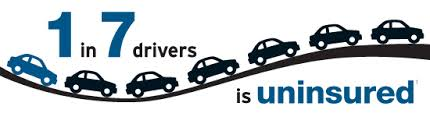 A closer look at personal injury the law offices of Uninsured motors